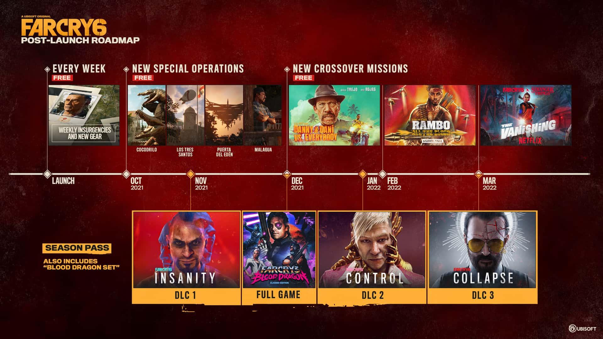 Far Cry 6 Roadmap